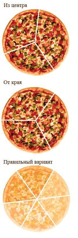 Чем и как резать пиццу